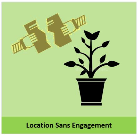 location sans engagement